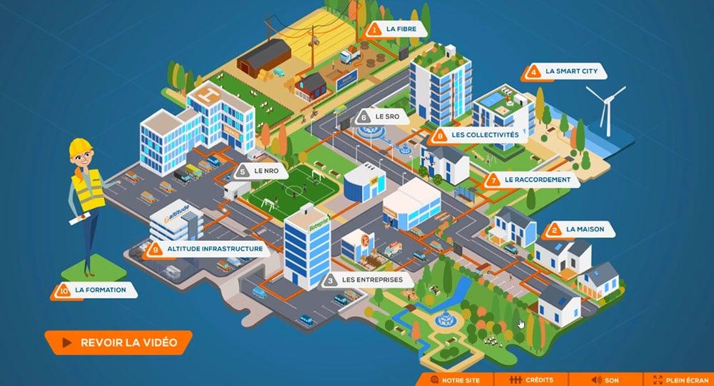 ArticleAltitudeInfrastructure-Image01a UN MODULE INTERACTIF POUR EXPLIQUER LE TRÈS HAUT DÉBIT